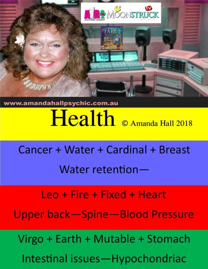 Health-no-2