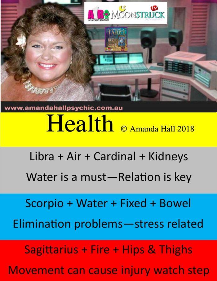 Health-no-3