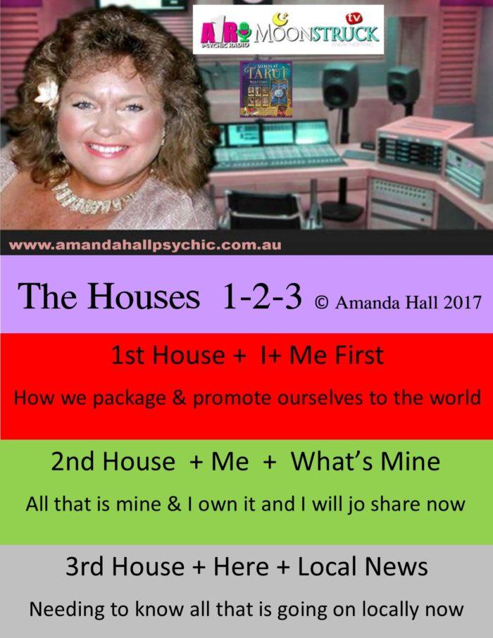 House-No-1