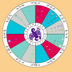 Asto-wheel
